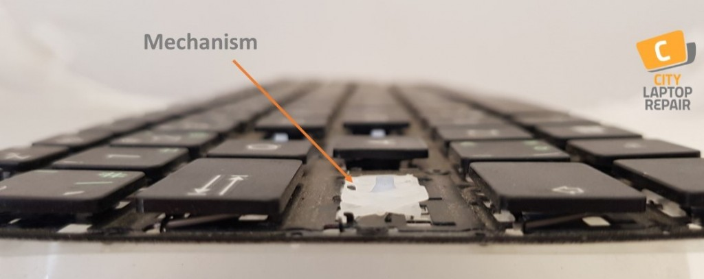 Laptop Key Mechanism